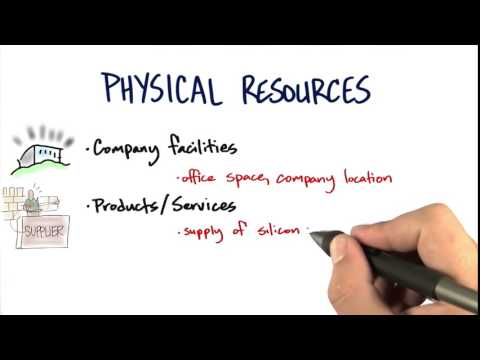 02   Four Critical Resources