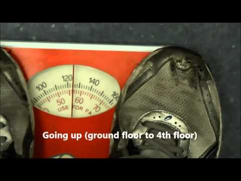Is it mass or weight? Using a bathroom scale in an elevator
