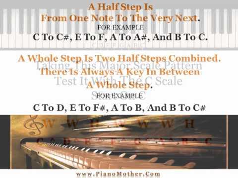 Major Scale, Major Scale Formula For Piano