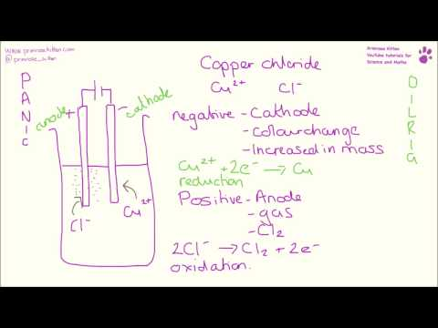 The electrolysis of copper (II) chloride.