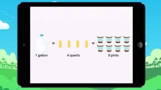 Learn 1 Gallon 4 Quarts 8 Pints Lesson