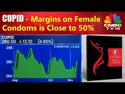 CUPID | Margins on Female Condoms is Close to 50% | Cupid Q2 Earnings | CNBC TV18