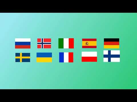10 Largest European Countries