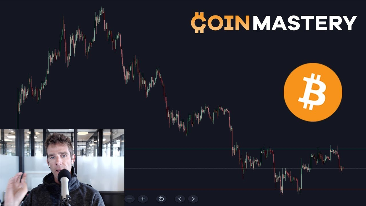 Is BTC Stuck In No Man's Land? Altcoin Liquidity, ETFs, Profitability, Outsourcing Yourself - Ep217