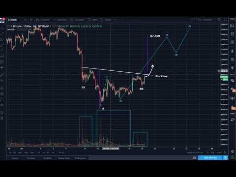 Bitcoin Morning Update: Primary & Alternates....More like this at BitcoinLive