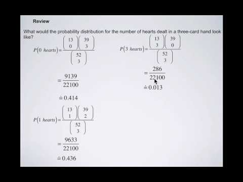 Introduction to Hypergeometric Distributions