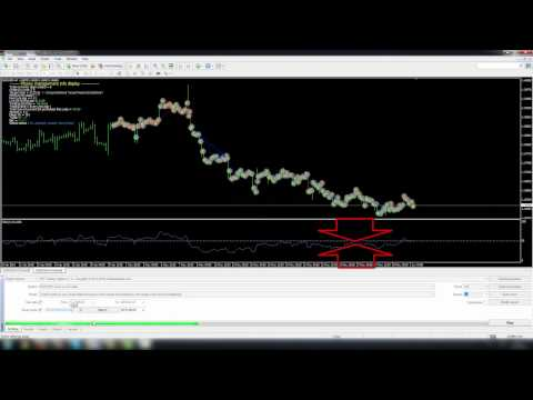 Forex EA Robot - RSI Trading System [V1.2 NEW!] 100% Stable Strategy Profit 16 Years