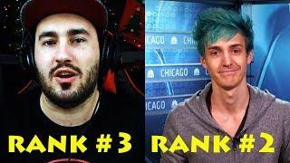 Top 10 Mejores Jugadores De Fortnite En El Mundo