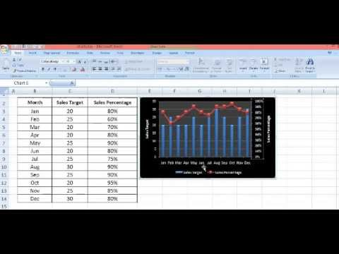 Create Excel 2013 Chart with 2 Axis