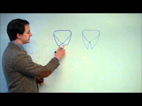 Blending Your Dress Shirt's Collar and Your Tie Knot