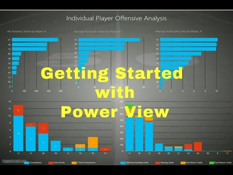 How to create Power view Dashboard in excel | Step-by-step Guide