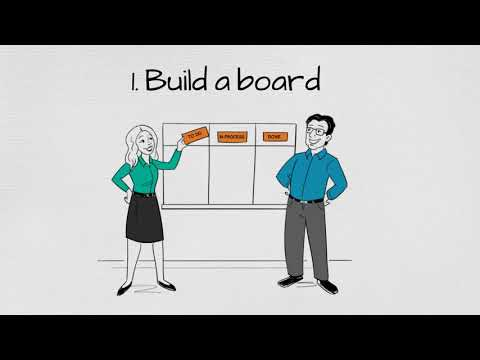 Kanban to improve your personal and business life