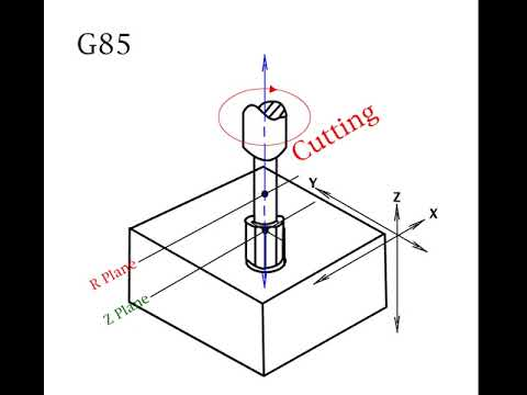 What is g85?