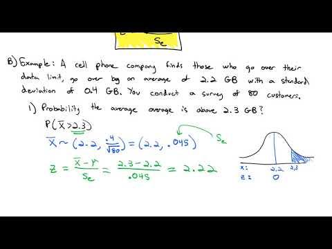 3.1 Central Limit Theorem
