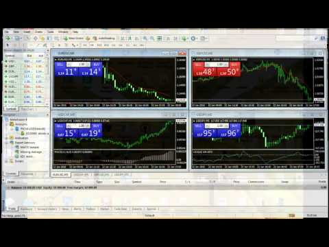 Forex Trading Robot Expert Advisor Installation Guide On New Metatrader MT4 Build 600 Or Higher