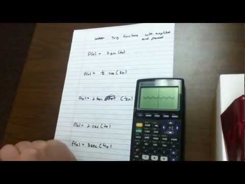 Overview of graphing trig functions with different amplitudes and different periods - 24