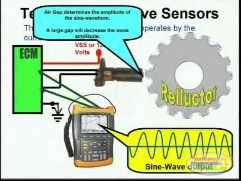 Sd Sensor Wiring Diagram - All Diagram Schematics on