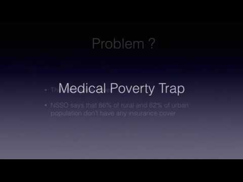 Medical Poverty Trap