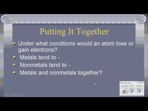 Atoms and Ions III