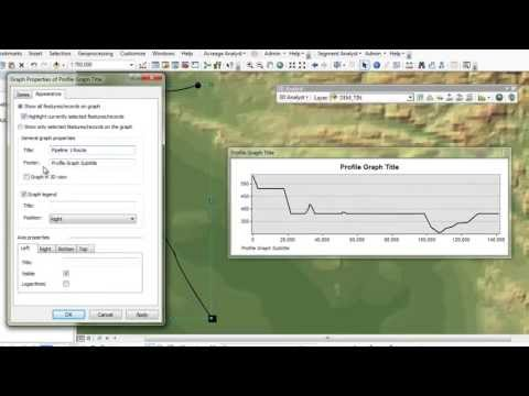 Creating Elevation Profiles with ArcGIS 3D Analyst