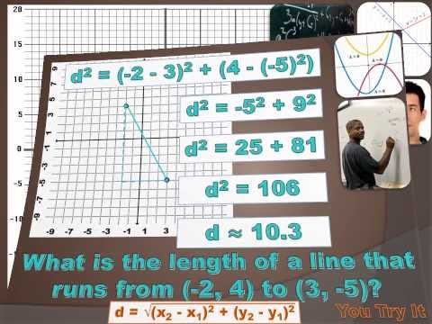 Algebra 1 - Distance and Midpoint Formulas