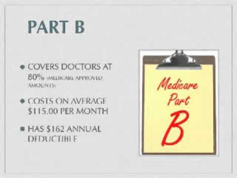 Medicare part b video