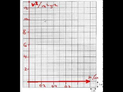Plot Graph tutorial