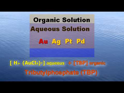 How to Refine Precious Metals- Hydrometallurgy: Part 2 Concentration and Purification