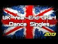 UK Top 40 - Dance Singles | Year-End Chart Of 2013
