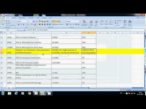 TDS On Contractors - 194C With GST Accounting in Tally ERP.9 || TDS Entries