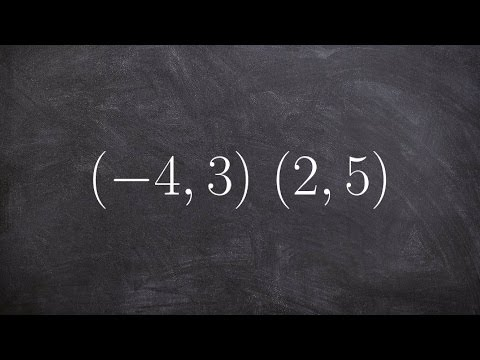 Finding the slope between two points