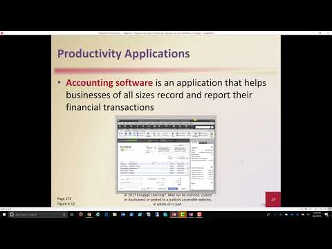 Chapter 4 Part 2 Programs and Applications (Introduction)