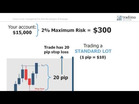 Trading with leverage | tradimo - learn to trade