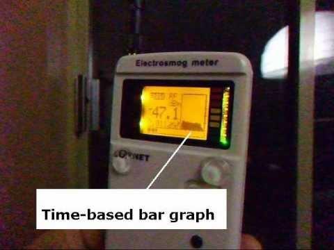 EXPERIMENT RETEST confirms RF shielding RAISES cell phone radiation