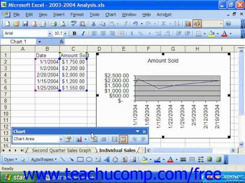 Excel 2003 Tutorial Time Scale Data Plotting Microsoft Training Lesson 22.7