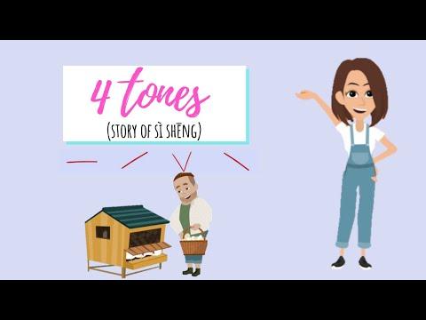 Lesson 1.1 - The 4 Tones (Story of Sì Shēng 四声的故事)