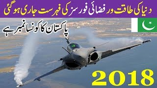 Top Ten Air Forces of the World 2018 Report
