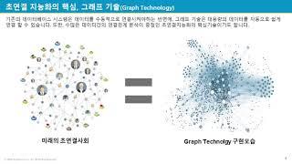 2020 (사)CT플랫폼학회.국산ICT 기업협의회 연합AI 융합기술세미나 _비트나인