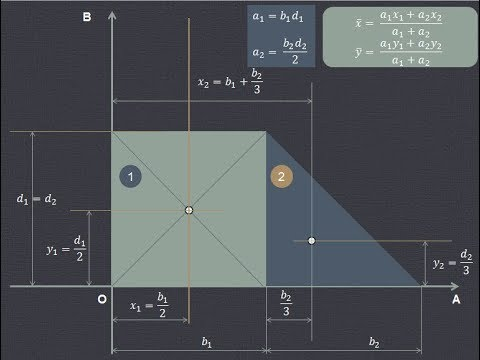 How to find out the centroid of a composite plane figure - Part 1