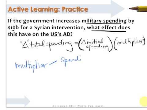 Spending Multiplier question