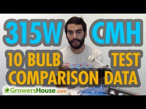 Ceramic Metal Halide CMH 315W Lamp Comparison Test Data & Review