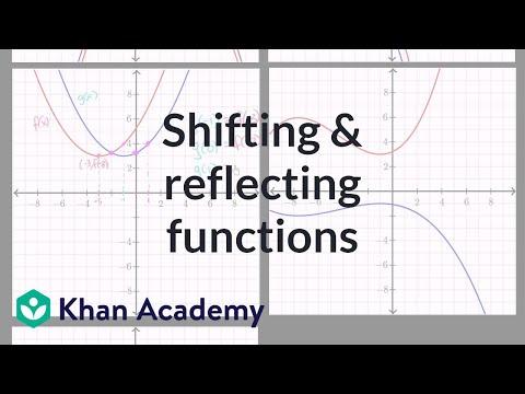 Shifting & reflecting functions | Algebra II | High School Math | Khan Academy