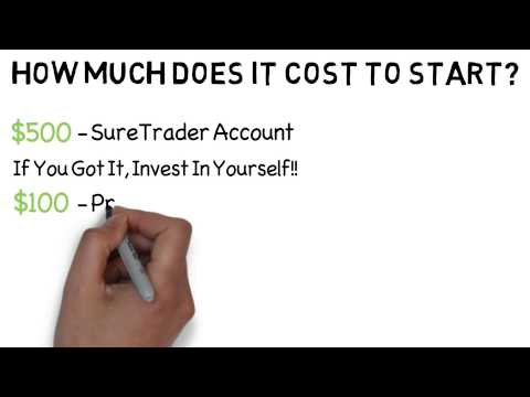 How Much Does It Cost To Start Trading Penny Stocks?
