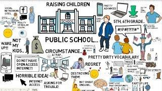 HOW TO RAISE GOOD CHILDREN - Nouman Ali Khan Animated