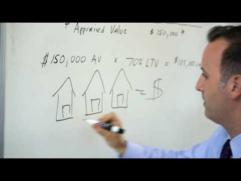 Buy Real Estate and build a Portfolio FAST!!