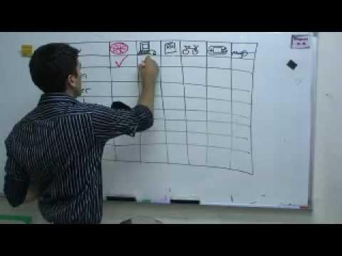 ESL TEACHING ACTIVITIES GAME #5