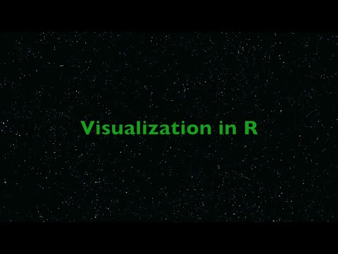 Visualization in R Part-1