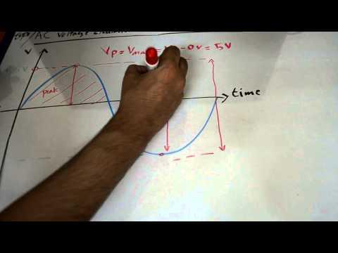 peak voltage Vp and peak to peak voltage
