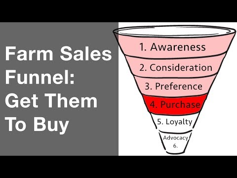 Making the Sale (Sales Funnel 4 of 6)