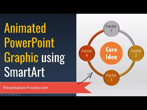 Animated PowerPoint Graphic using SmartArt